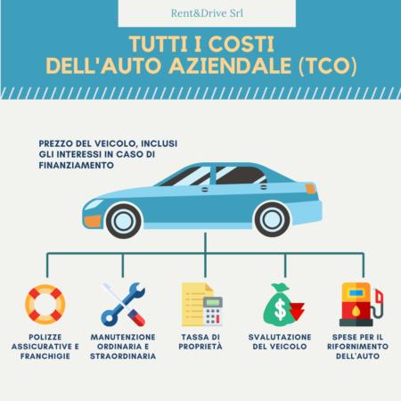 costi auto aziendale