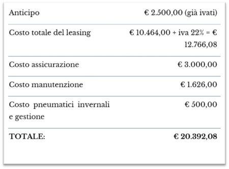 leasing o noleggio lungo termine - costo totale di leasing